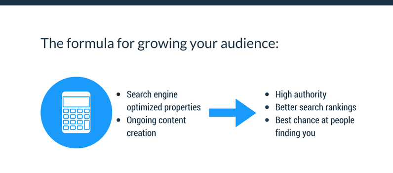 The formula for growing your audience