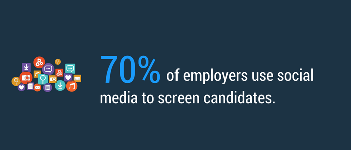 70 percent of employers use social media to screen candidates