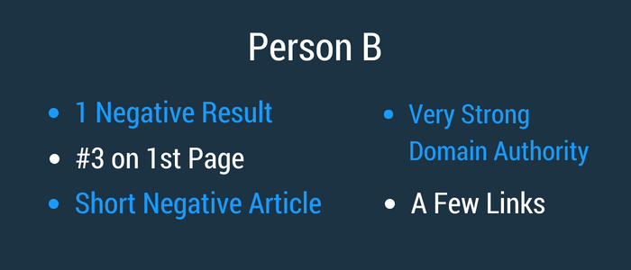 Person B online reputation repair example