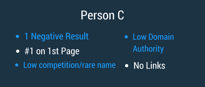 Person C example of online reputation repair